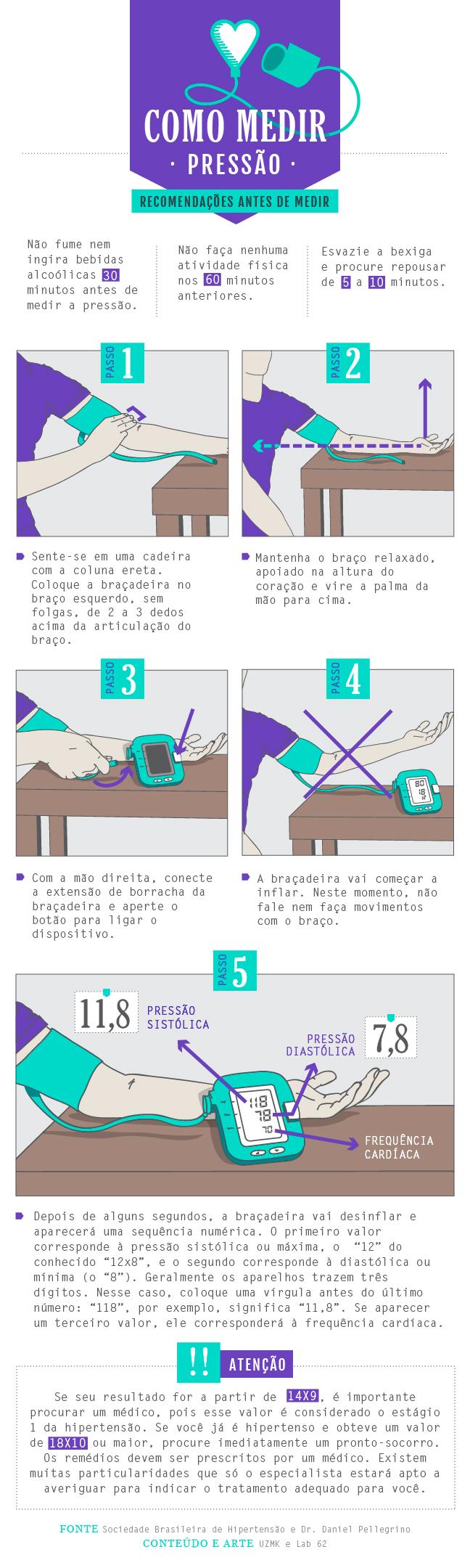 info_medirPressao