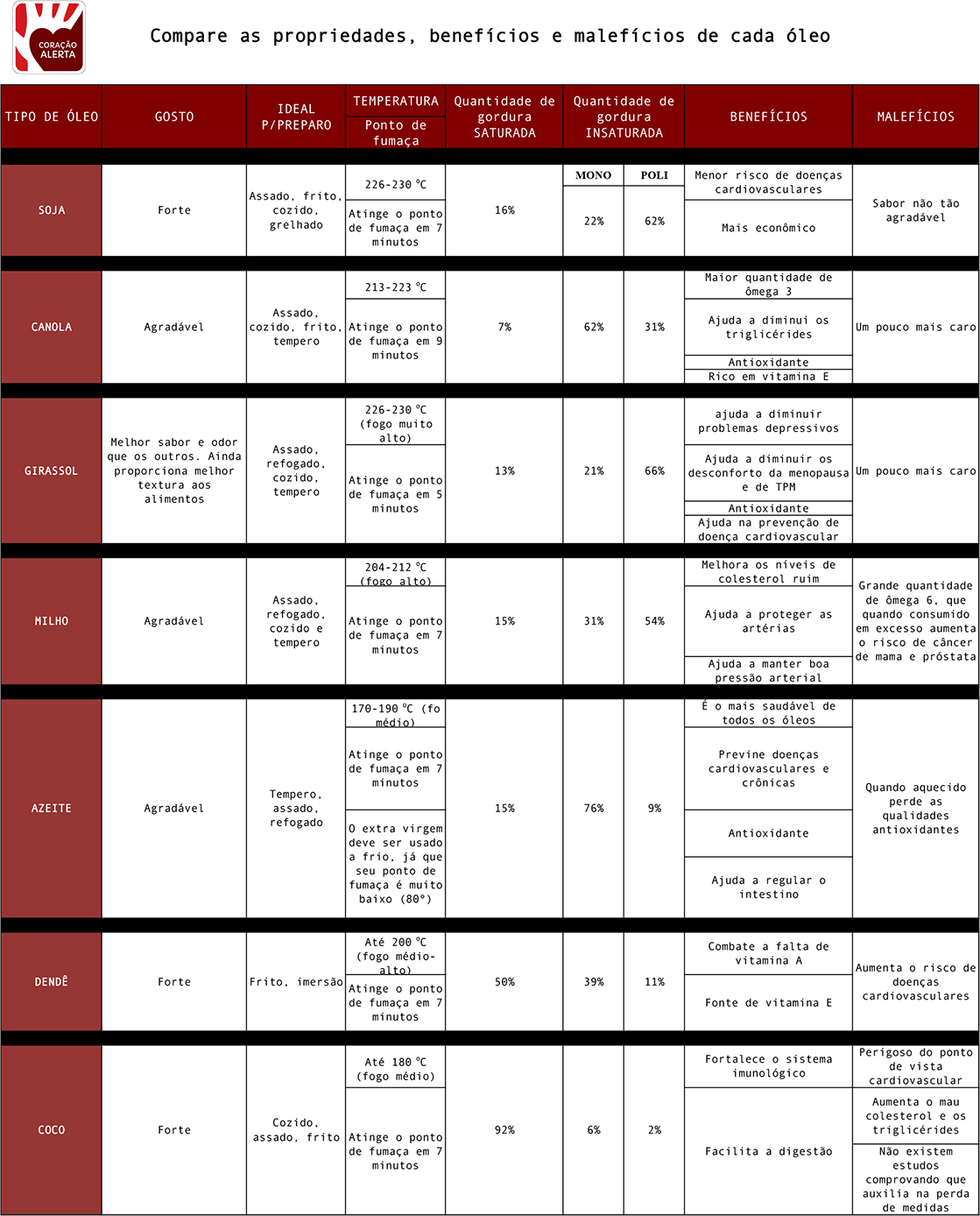 projeto-tabela-oleos-cora.xlsx